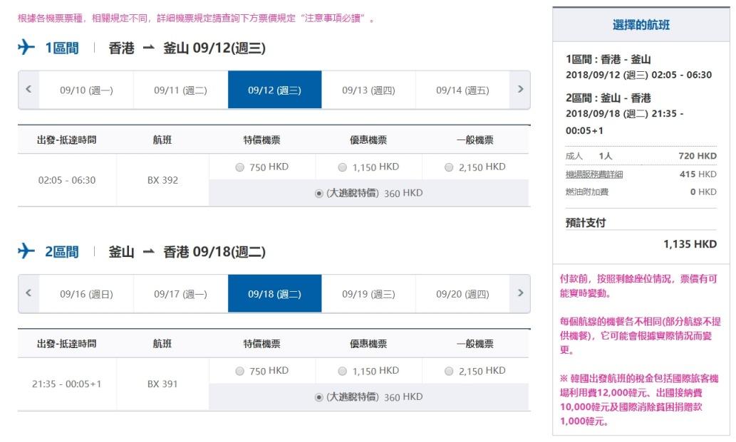 香港往返釜山 單程HK$400起(來回連稅HK$1,135)