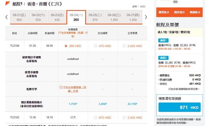 香港飛 首爾單程 HK$260起(來回連稅HK$971)