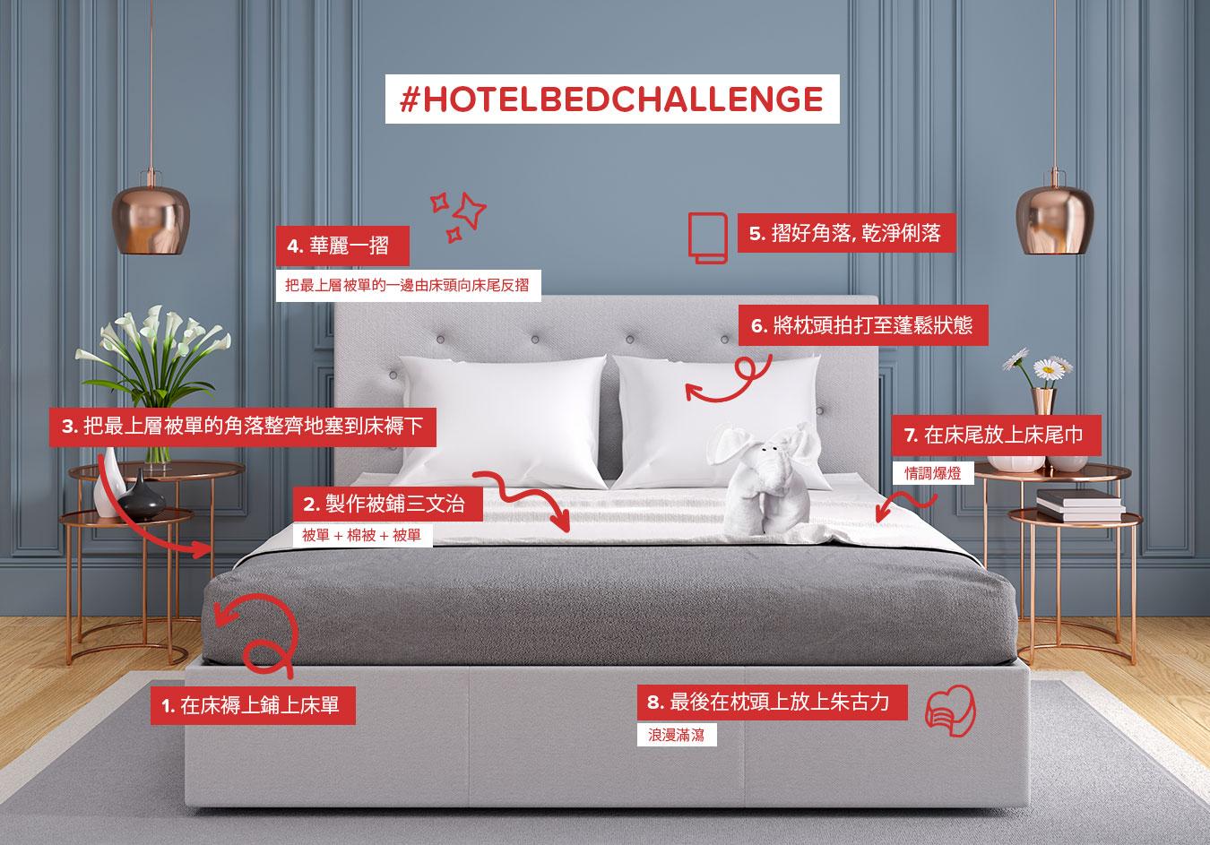 心思思想去旅行?不如參加 #HotelBedChallenge!Hotels.com 教你將酒店生活帶「入屋」